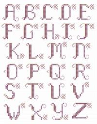 plum initials chart