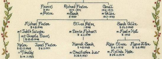 Family Tree Sampler